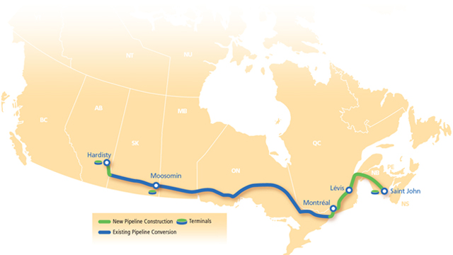Image: East Energy Pipeline Project