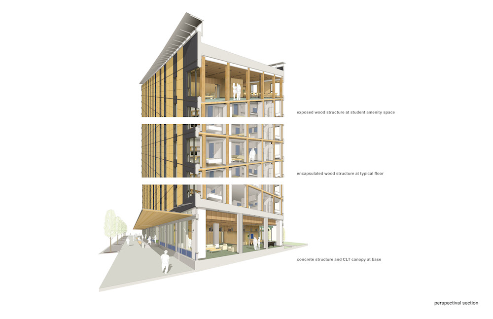 Image: Acton Ostry Architects
