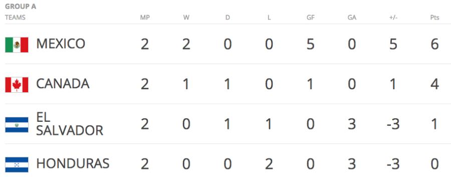 world-cup-qualifier-feb24