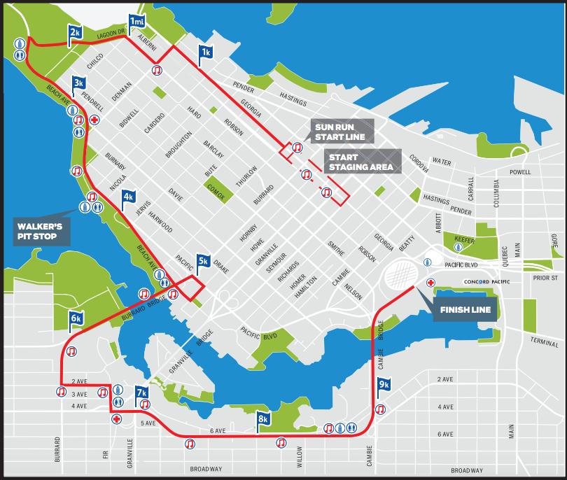 Image: Vancouver Sun Run