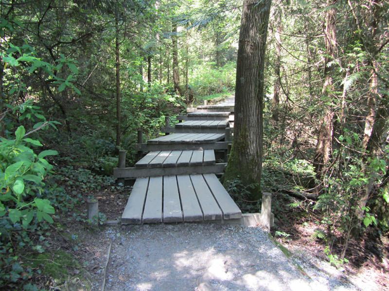 Image: Vancouvertrails.com