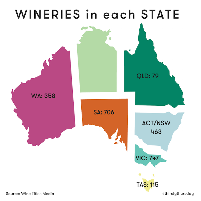 Courtesy Wine Australia